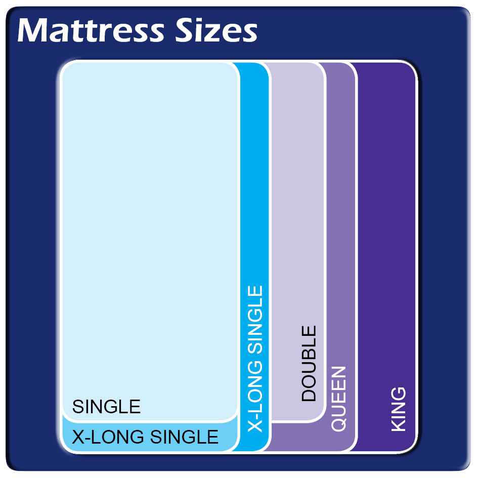 Mattress sizes new mattress sizing mattress measurements Bed sizes
