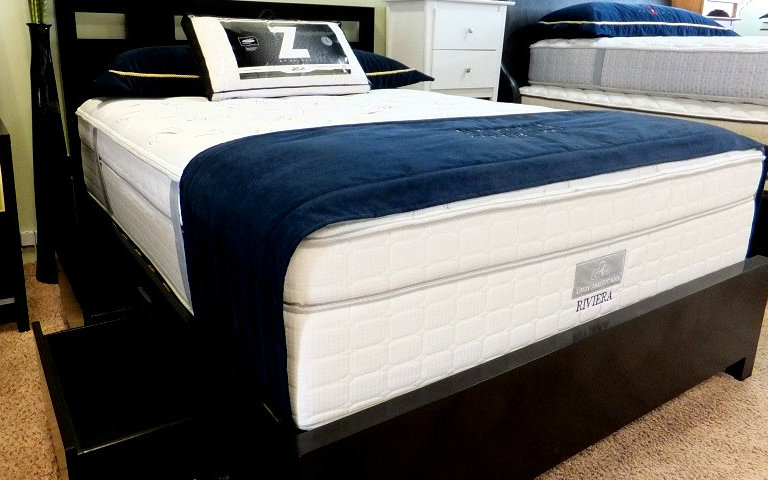 Time For A New Mattress