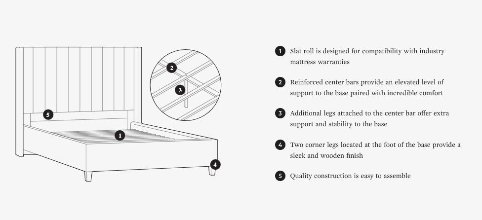 platform bed features