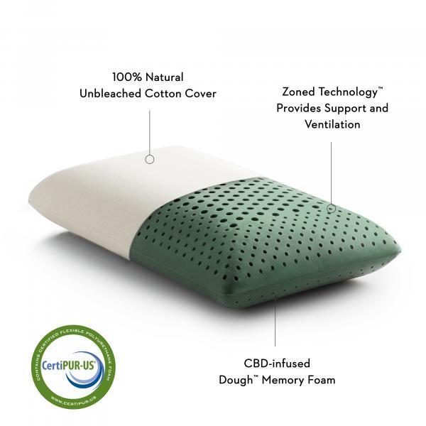 CBD Oil Pillow