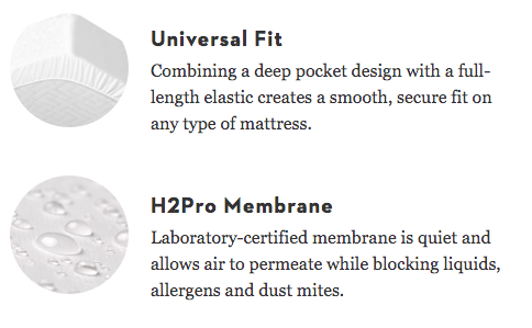 Pr1me® Terry Mattress Protector materials