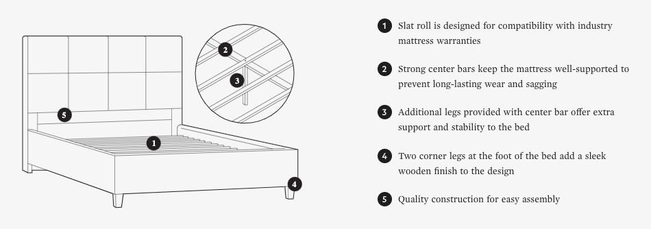 Scoresby Designer Bed info