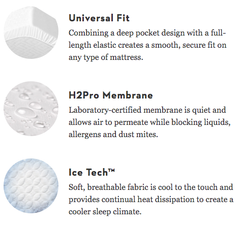 cooling mattress protector features